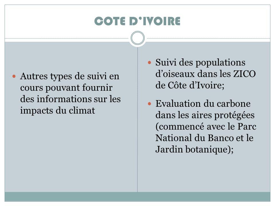 Autres types de suivi en cours pouvant fournir des informations sur les impacts du climat Suivi des populations doiseaux dans les ZICO de Côte dIvoire; Evaluation du carbone dans les aires protégées (commencé avec le Parc National du Banco et le Jardin botanique); COTE DIVOIRE