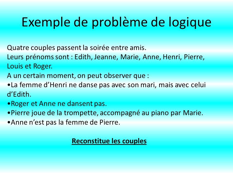 Exemple de problème de logique Quatre couples passent la soirée entre amis.