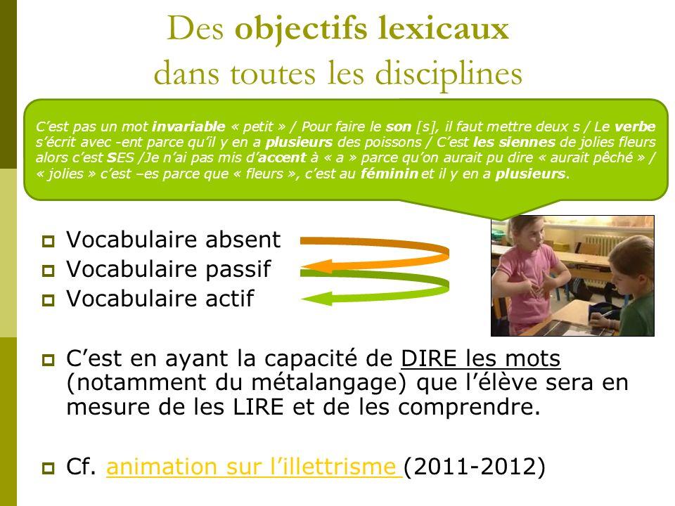 Des objectifs lexicaux dans toutes les disciplines « La sérendipité procède dune sibylline confluence entre aléa et sagacité » Vocabulaire absent Voca