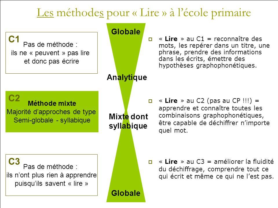 Les méthodes pour « Lire » à lécole primaire « Lire » au C1 = reconnaître des mots, les repérer dans un titre, une phrase, prendre des informations da