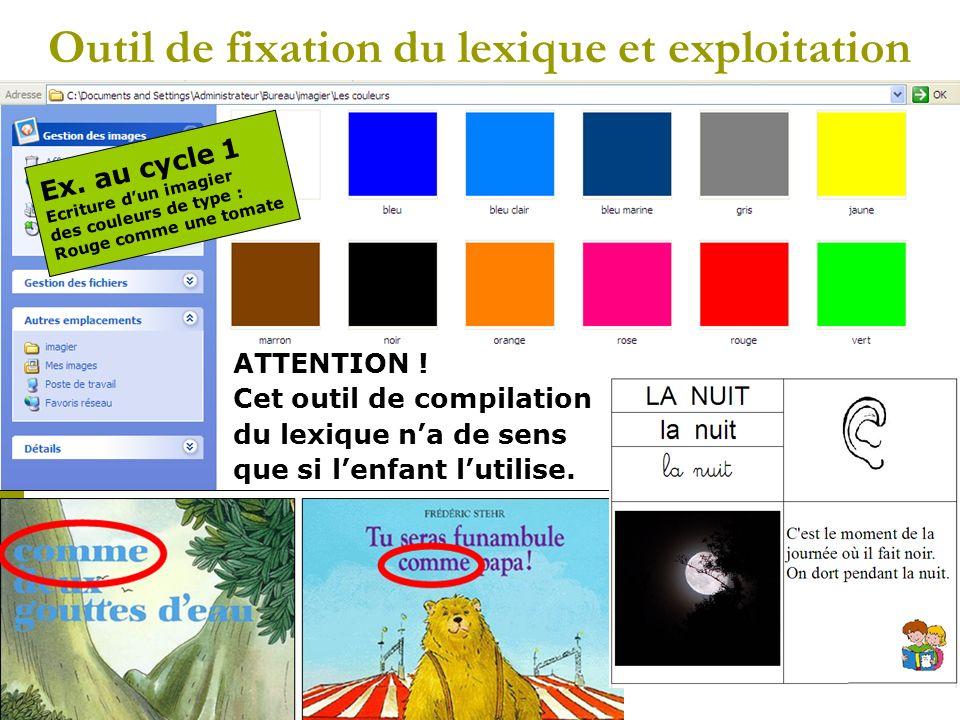 Outil de fixation du lexique et exploitation ATTENTION ! Cet outil de compilation du lexique na de sens que si lenfant lutilise. Ex. au cycle 1 Ecritu
