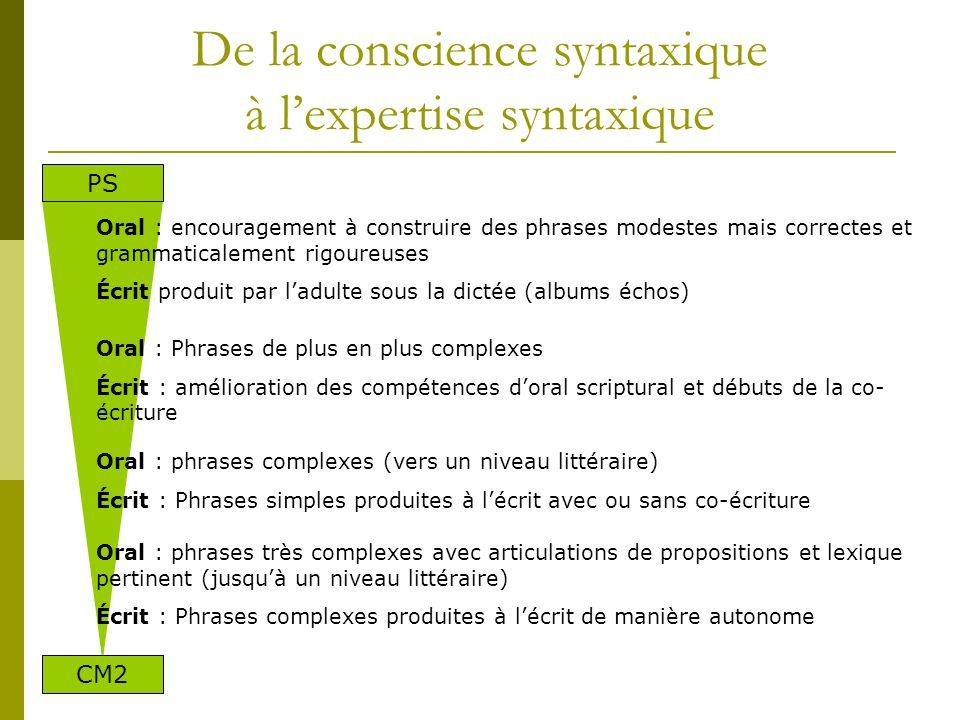 De la conscience syntaxique à lexpertise syntaxique Oral : encouragement à construire des phrases modestes mais correctes et grammaticalement rigoureu