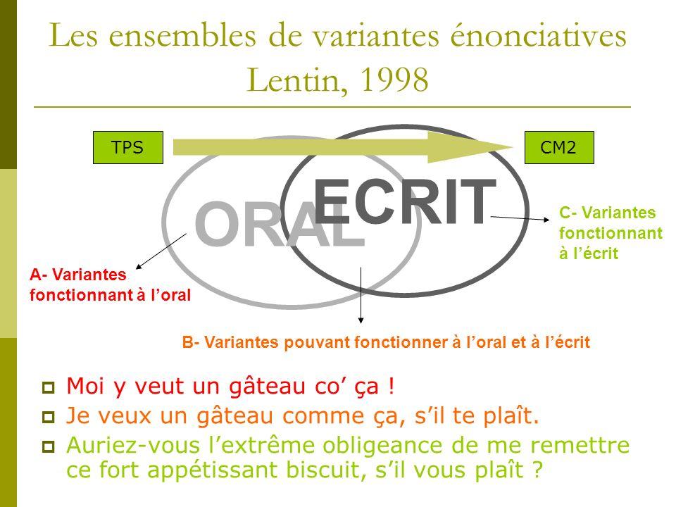 Les ensembles de variantes énonciatives Lentin, 1998 Moi y veut un gâteau co ça ! Je veux un gâteau comme ça, sil te plaît. Auriez-vous lextrême oblig