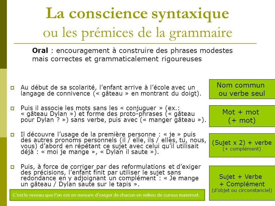 La conscience syntaxique ou les prémices de la grammaire Au début de sa scolarité, lenfant arrive à lécole avec un langage de connivence (« gâteau » e