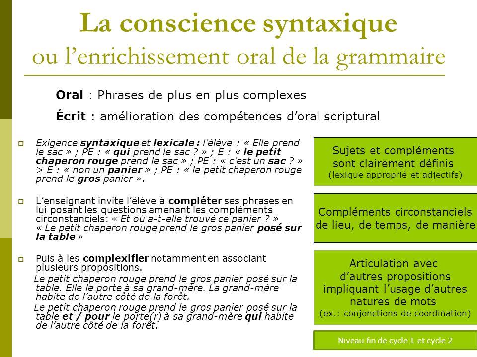 La conscience syntaxique ou lenrichissement oral de la grammaire Exigence syntaxique et lexicale : lélève : « Elle prend le sac » ; PE : « qui prend l