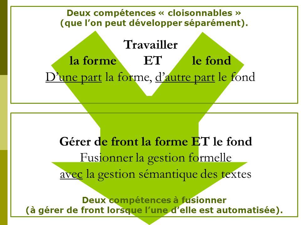 Travailler la forme ET le fond Dune part la forme, dautre part le fond Gérer de front la forme ET le fond Fusionner la gestion formelle avec la gestio