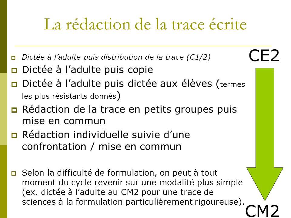 La rédaction de la trace écrite Dictée à ladulte puis distribution de la trace (C1/2) Dictée à ladulte puis copie Dictée à ladulte puis dictée aux élè