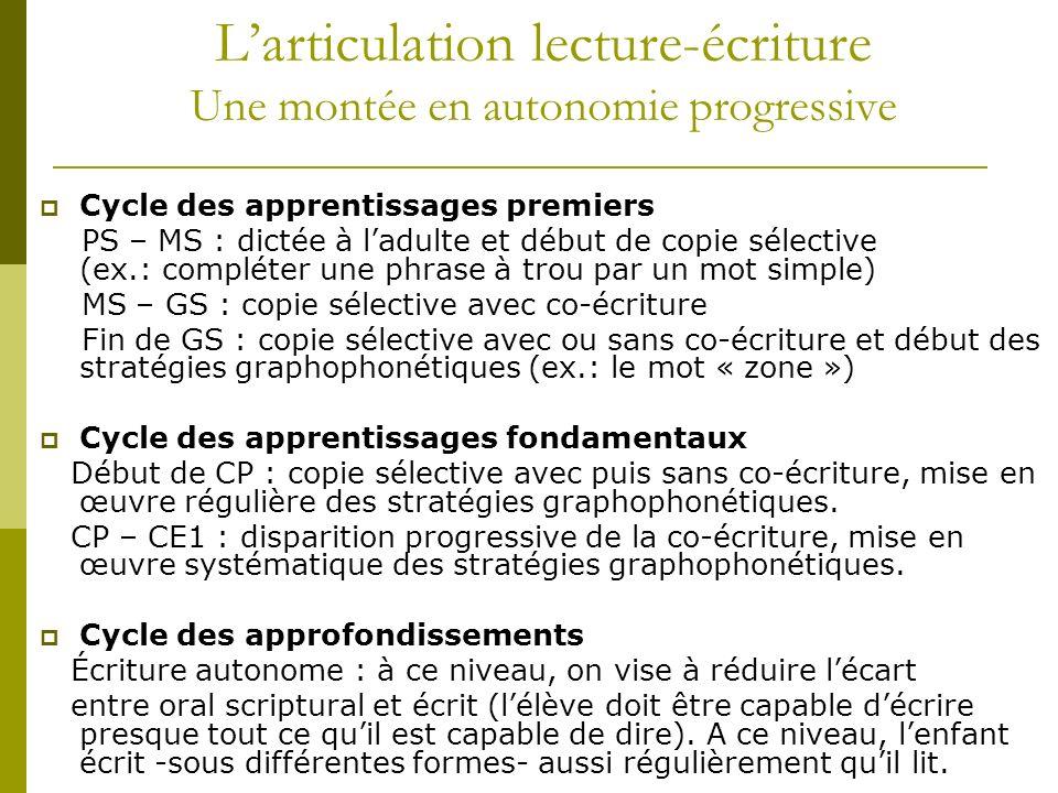 Larticulation lecture-écriture Une montée en autonomie progressive Cycle des apprentissages premiers PS – MS : dictée à ladulte et début de copie séle