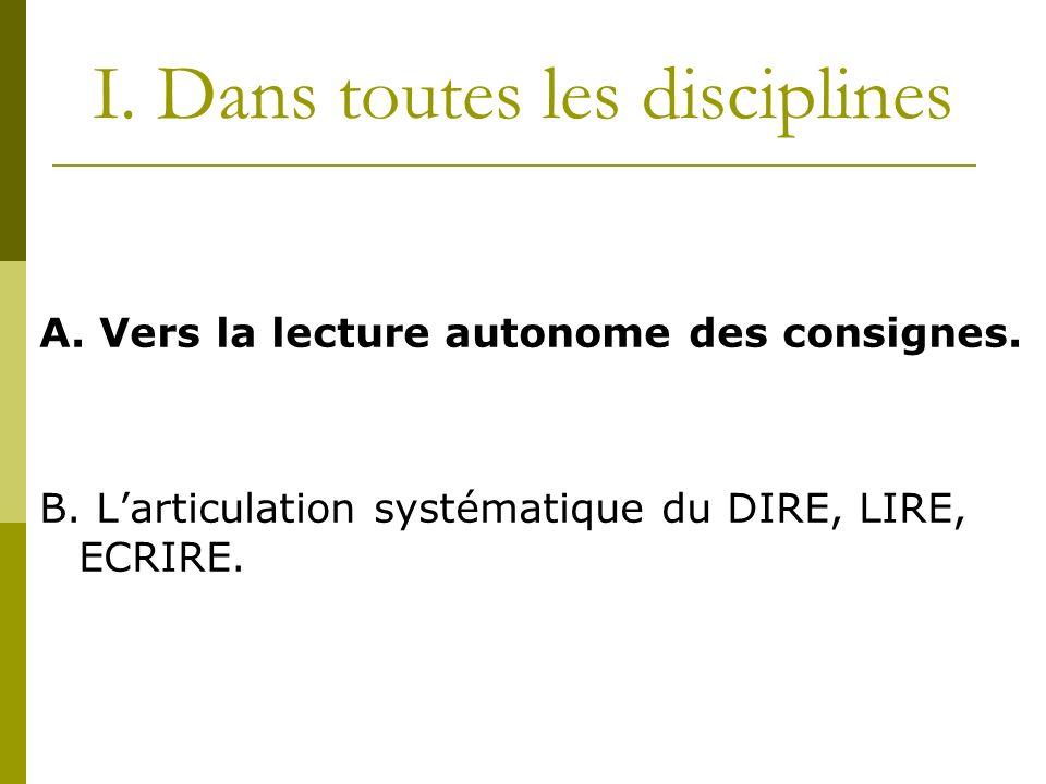 I. Dans toutes les disciplines A. Vers la lecture autonome des consignes. B. Larticulation systématique du DIRE, LIRE, ECRIRE.