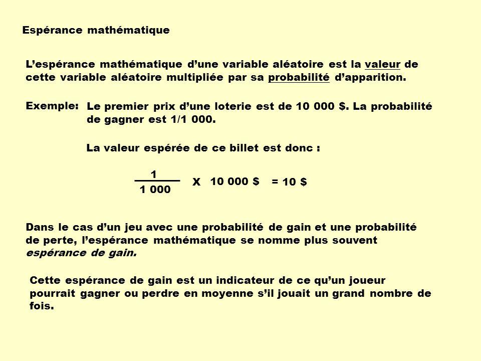 Espérance de gain P(gain) x gain net - P(perdre) x perte =Espérance de gain = ( gain – mise initiale)mise initiale Lespérance de gain se calcule à laide de la formule suivante: Reprenons lexemple de la loterie: Le premier prix dune loterie est de 10 000 $.