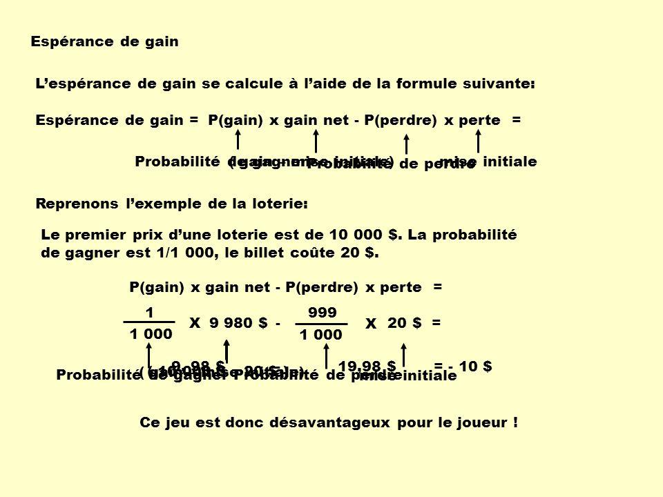 Espérance de gain P(gain) x gain net - P(perdre) x perte =Espérance de gain = Lespérance de gain se calcule à laide de la formule suivante: Reprenons lexemple de la loterie: Le premier prix dune loterie est de 10 000 $.