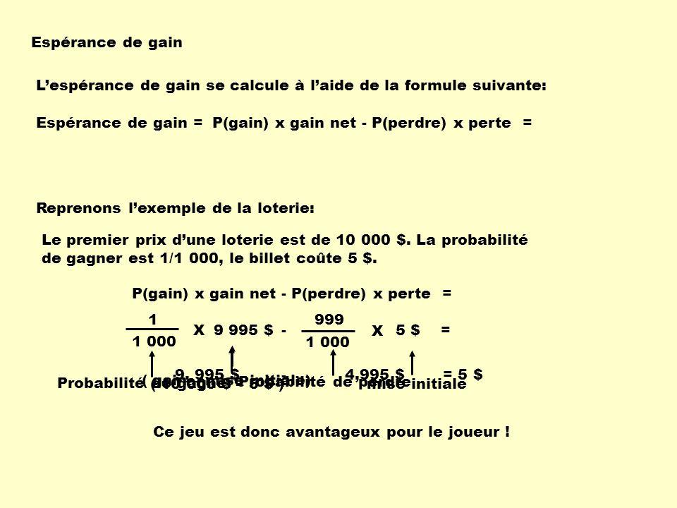 Espérance de gain P(gain) x gain net - P(perdre) x perte =Espérance de gain = Lespérance de gain se calcule à laide de la formule suivante: Reprenons