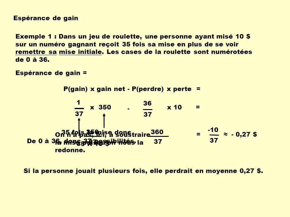 Espérance de gain Exemple 1 : Dans un jeu de roulette, une personne ayant misé 10 $ sur un numéro gagnant reçoit 35 fois sa mise en plus de se voir re