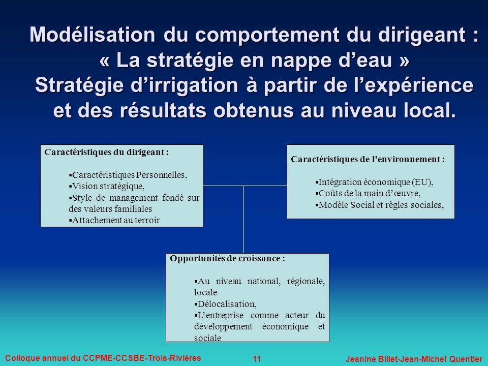 11 Colloque annuel du CCPME-CCSBE-Trois-Rivières Jeanine Billet-Jean-Michel Quentier Modélisation du comportement du dirigeant : « La stratégie en nap