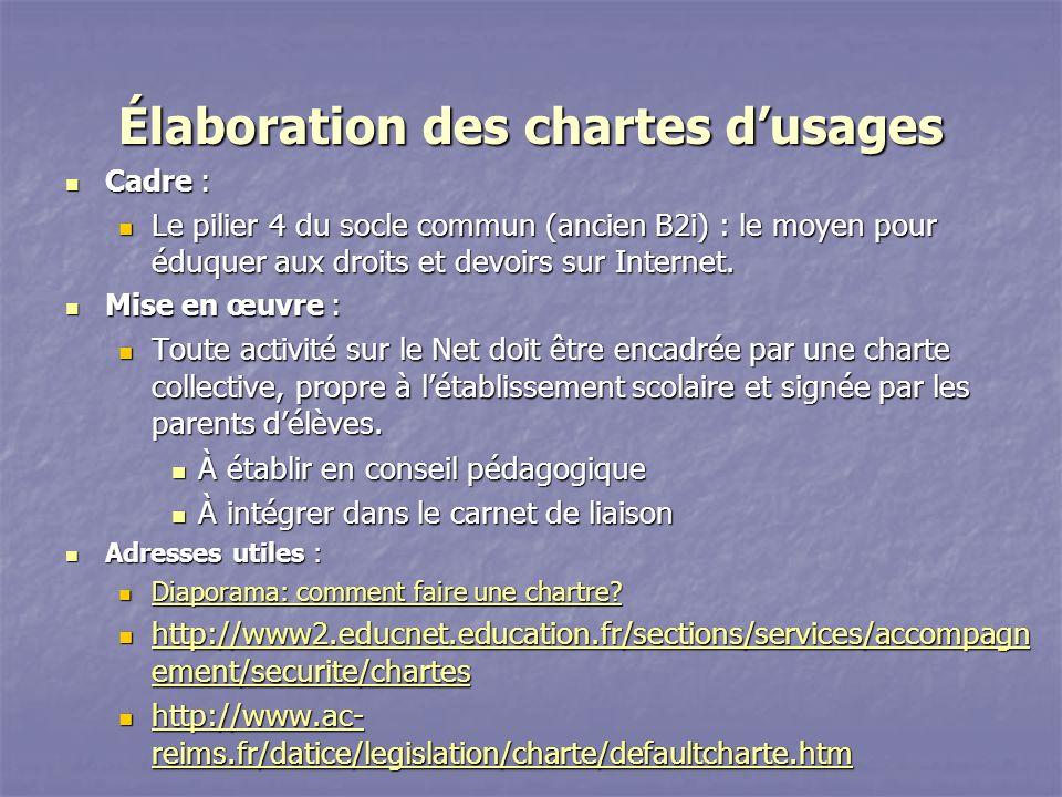 Élaboration des chartes dusages Cadre : Cadre : Le pilier 4 du socle commun (ancien B2i) : le moyen pour éduquer aux droits et devoirs sur Internet.