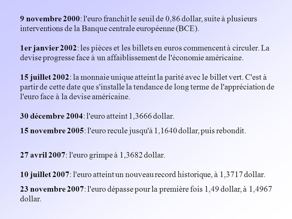 9 novembre 2000: l euro franchit le seuil de 0,86 dollar, suite à plusieurs interventions de la Banque centrale européenne (BCE).