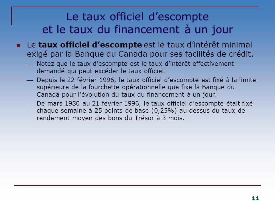11 Le taux officiel descompte et le taux du financement à un jour Le taux officiel descompte est le taux dintérêt minimal exigé par la Banque du Canada pour ses facilités de crédit.