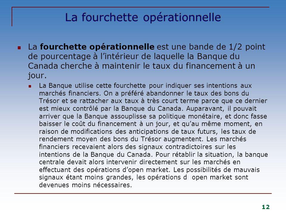 12 La fourchette opérationnelle La fourchette opérationnelle est une bande de 1/2 point de pourcentage à lintérieur de laquelle la Banque du Canada cherche à maintenir le taux du financement à un jour.