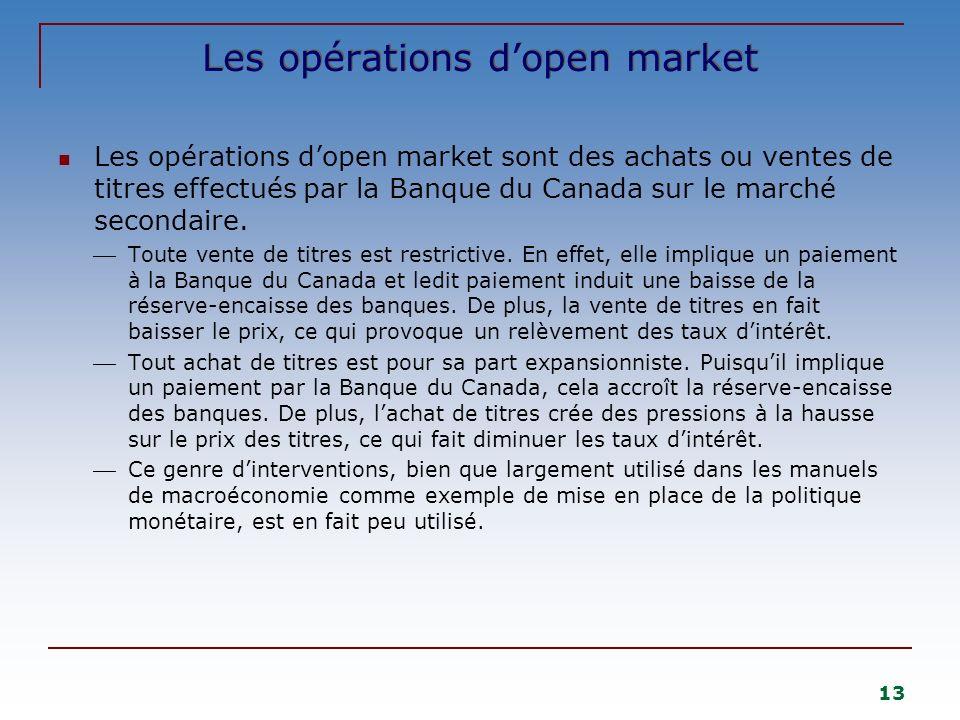 13 Les opérations dopen market Les opérations dopen market sont des achats ou ventes de titres effectués par la Banque du Canada sur le marché seconda