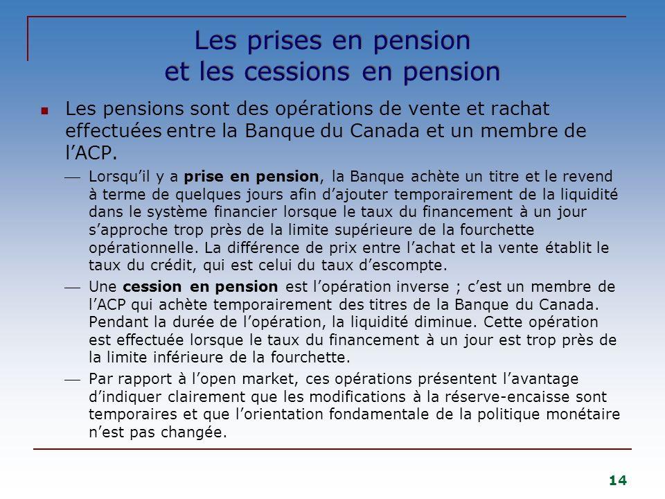 14 Les prises en pension et les cessions en pension Les pensions sont des opérations de vente et rachat effectuées entre la Banque du Canada et un mem
