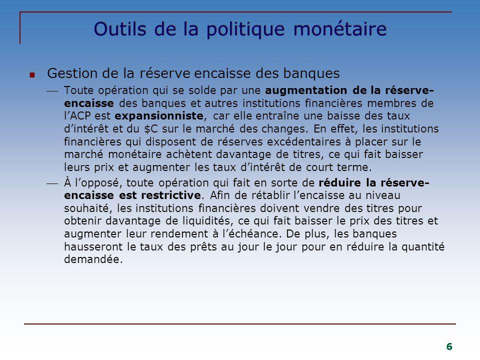6 Outils de la politique monétaire Gestion de la réserve encaisse des banques Toute opération qui se solde par une augmentation de la réserve- encaiss