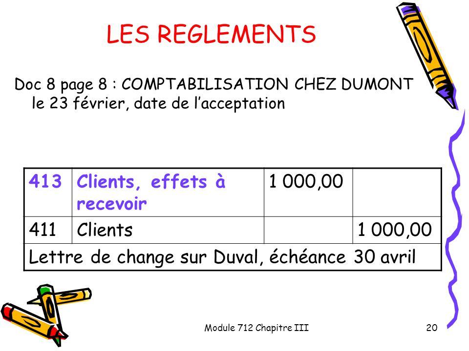 Module 712 Chapitre III20 LES REGLEMENTS Doc 8 page 8 : COMPTABILISATION CHEZ DUMONT le 23 février, date de lacceptation 413Clients, effets à recevoir