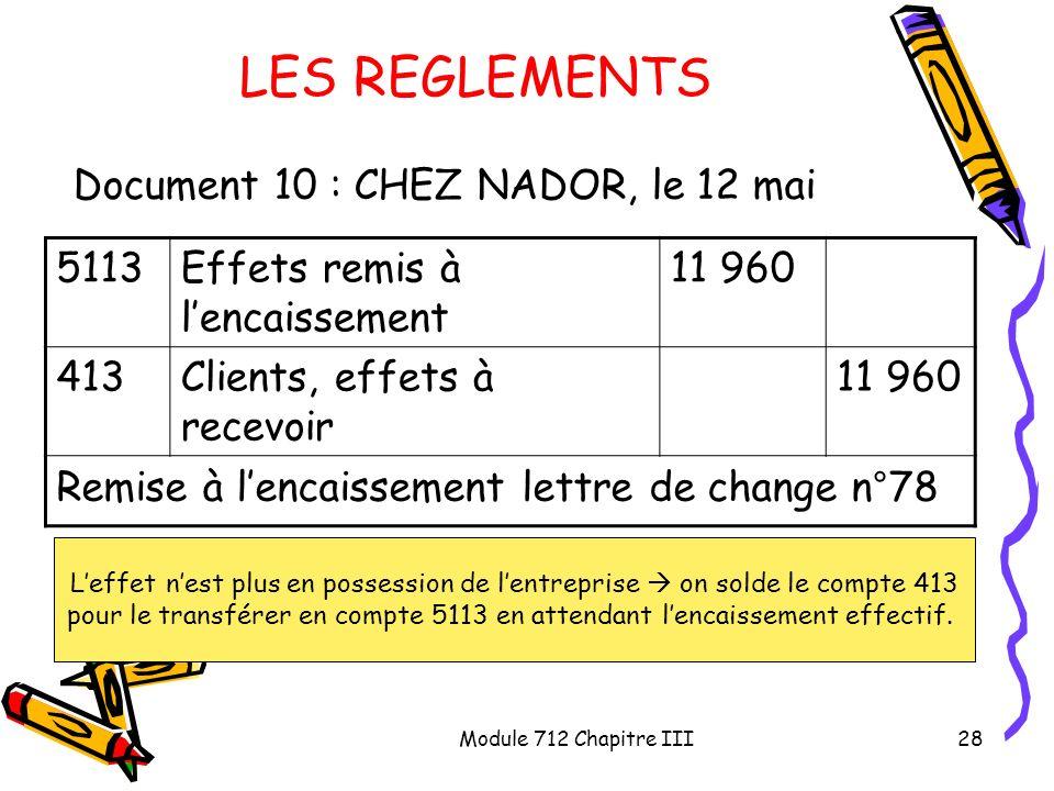 Module 712 Chapitre III28 LES REGLEMENTS Document 10 : CHEZ NADOR, le 12 mai 5113Effets remis à lencaissement 11 960 413Clients, effets à recevoir 11