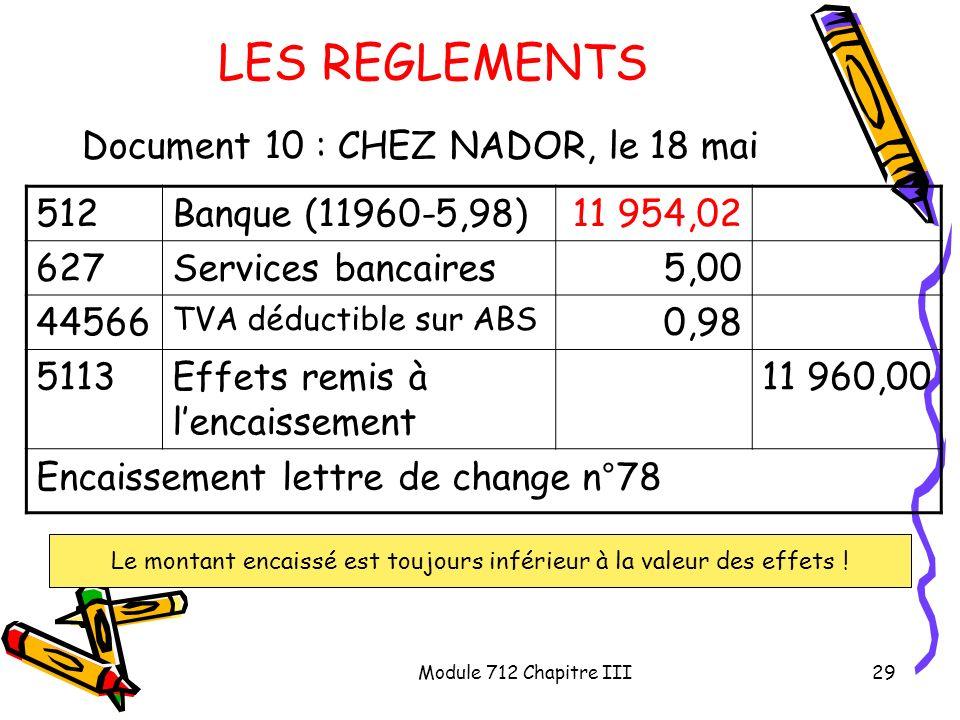 Module 712 Chapitre III29 LES REGLEMENTS Document 10 : CHEZ NADOR, le 18 mai 512Banque (11960-5,98)11 954,02 627Services bancaires5,00 44566 TVA déduc