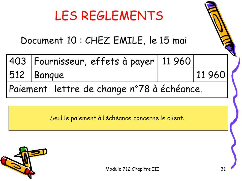 Module 712 Chapitre III31 LES REGLEMENTS Document 10 : CHEZ EMILE, le 15 mai 403Fournisseur, effets à payer11 960 512Banque11 960 Paiement lettre de c