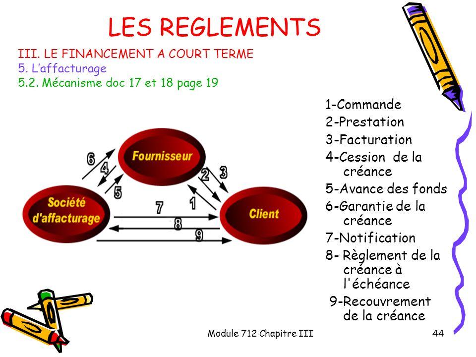 Module 712 Chapitre III44 LES REGLEMENTS III. LE FINANCEMENT A COURT TERME 5. Laffacturage 5.2. Mécanisme doc 17 et 18 page 19 1-Commande 2-Prestation