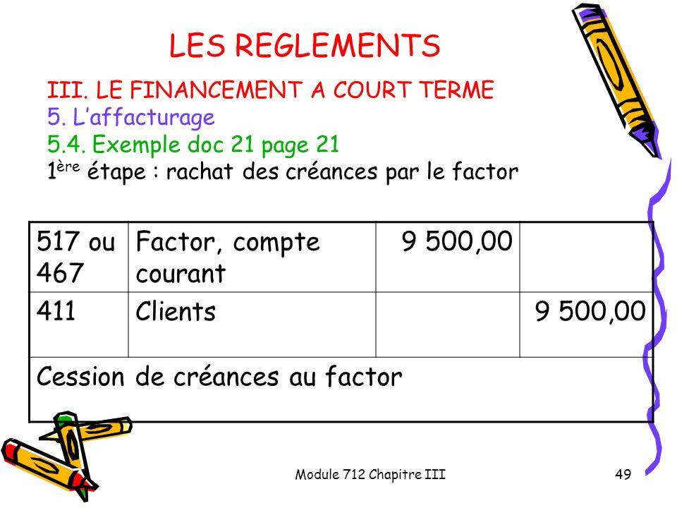 Module 712 Chapitre III49 LES REGLEMENTS III. LE FINANCEMENT A COURT TERME 5. Laffacturage 5.4. Exemple doc 21 page 21 1 ère étape : rachat des créanc