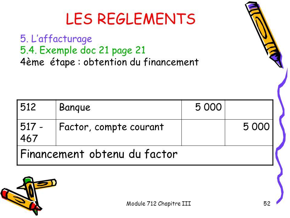 Module 712 Chapitre III52 LES REGLEMENTS 5. Laffacturage 5.4. Exemple doc 21 page 21 4ème étape : obtention du financement 512Banque5 000 517 - 467 Fa