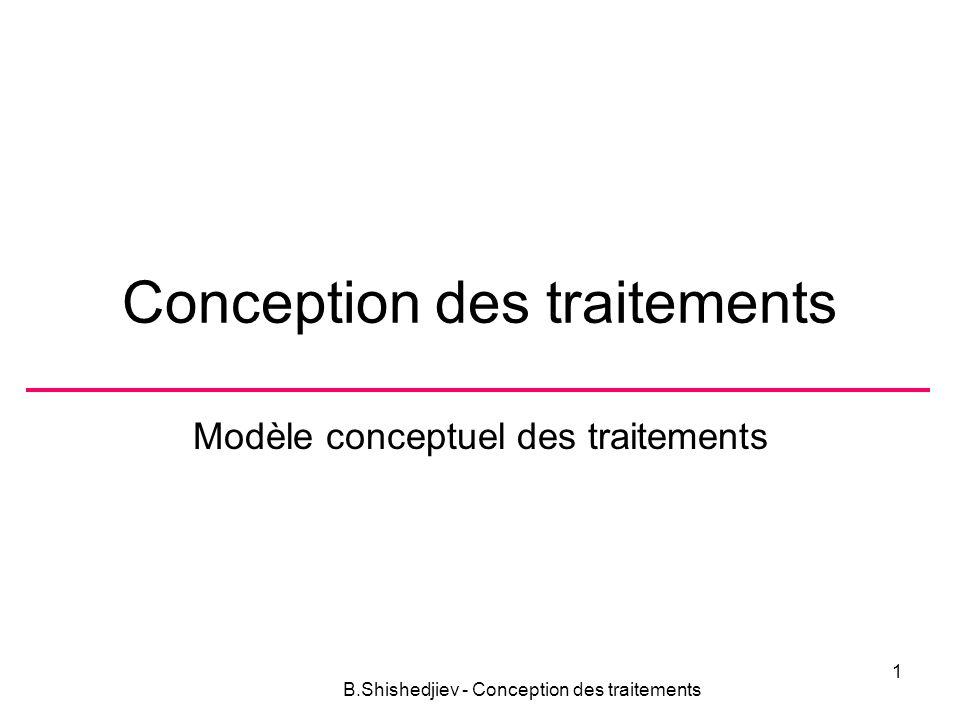 Vérification du modèle –Eliminer la redondance des opérations –Simplifier les évènements –Optimiser le flux des activités B.Shishedjiev - Conception des traitements12