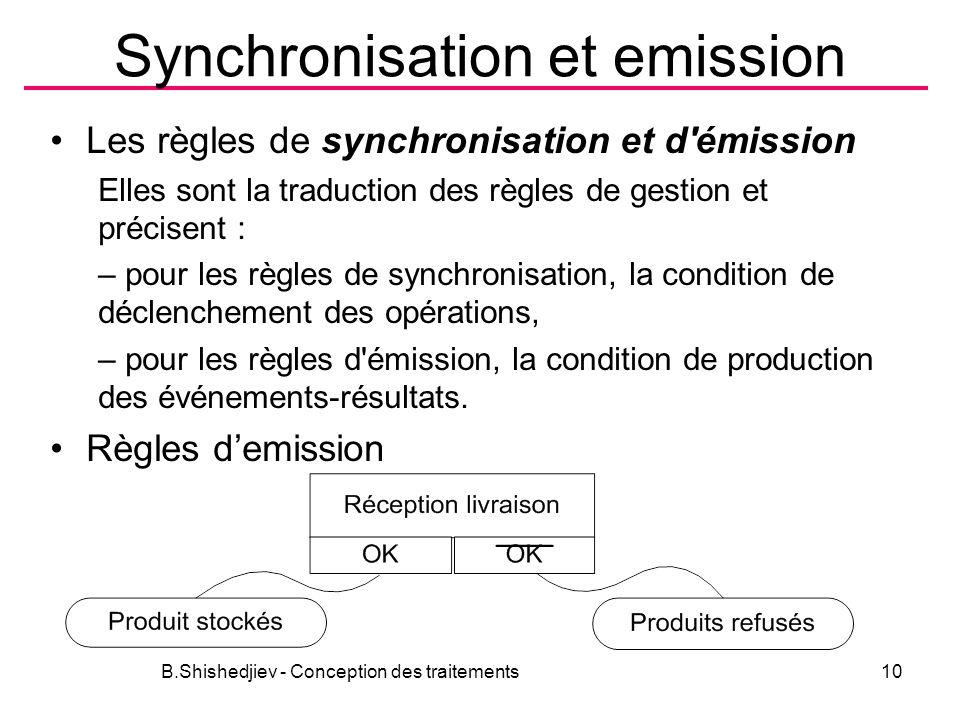 Synchronisation et emission Les règles de synchronisation et d'émission Elles sont la traduction des règles de gestion et précisent : – pour les règle