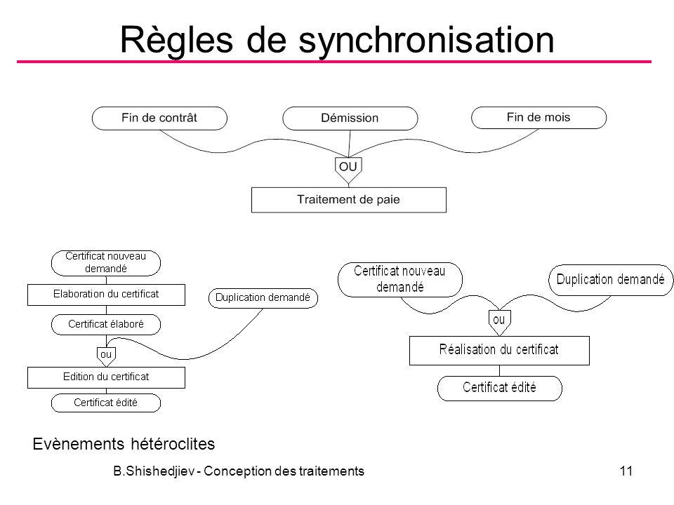 Règles de synchronisation B.Shishedjiev - Conception des traitements11 Evènements hétéroclites