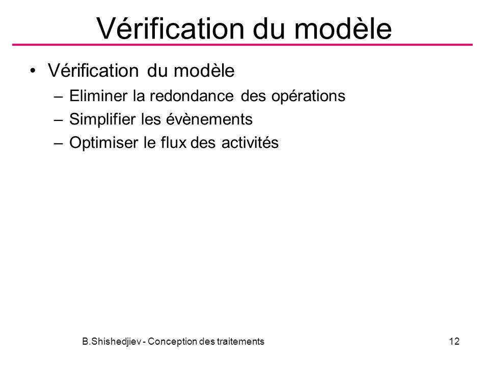 Vérification du modèle –Eliminer la redondance des opérations –Simplifier les évènements –Optimiser le flux des activités B.Shishedjiev - Conception d