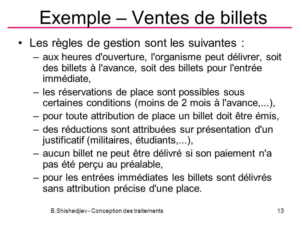 Exemple – Ventes de billets Les règles de gestion sont les suivantes : –aux heures d'ouverture, l'organisme peut délivrer, soit des billets à l'avance