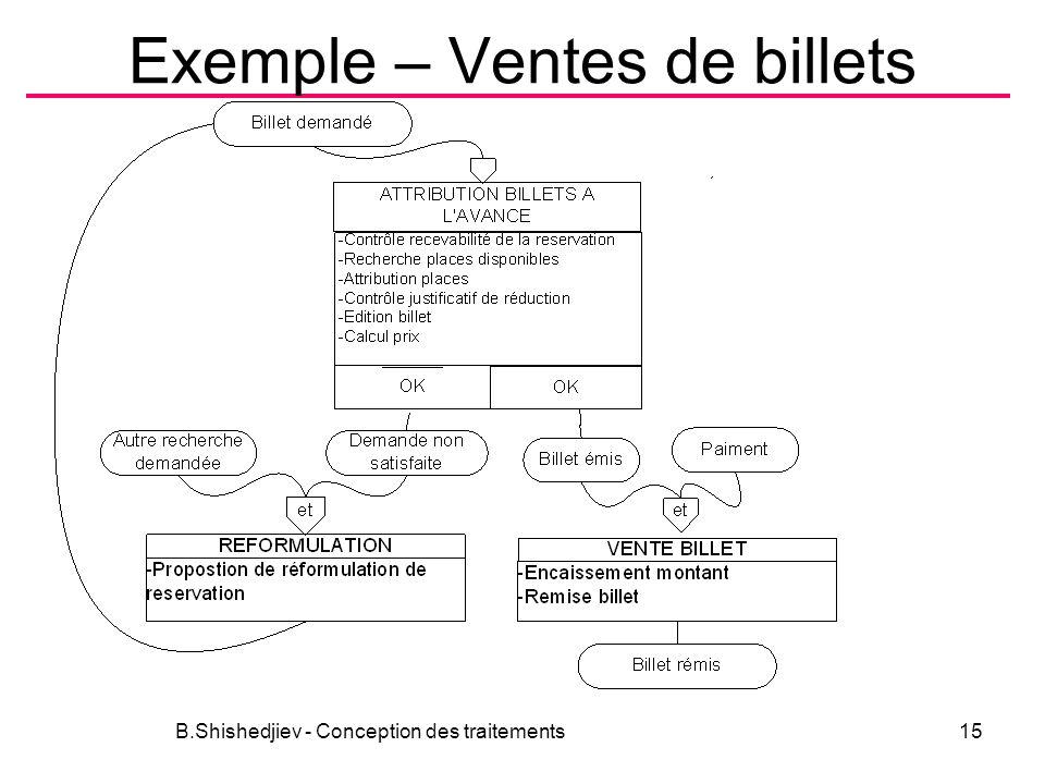 Exemple – Ventes de billets B.Shishedjiev - Conception des traitements15