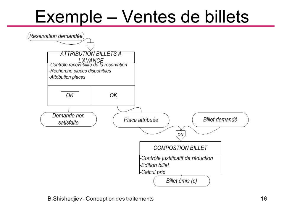 Exemple – Ventes de billets B.Shishedjiev - Conception des traitements16