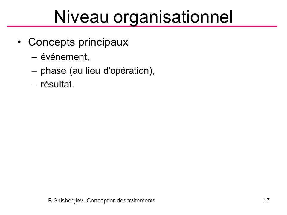 Niveau organisationnel Concepts principaux –événement, –phase (au lieu d'opération), –résultat. B.Shishedjiev - Conception des traitements17