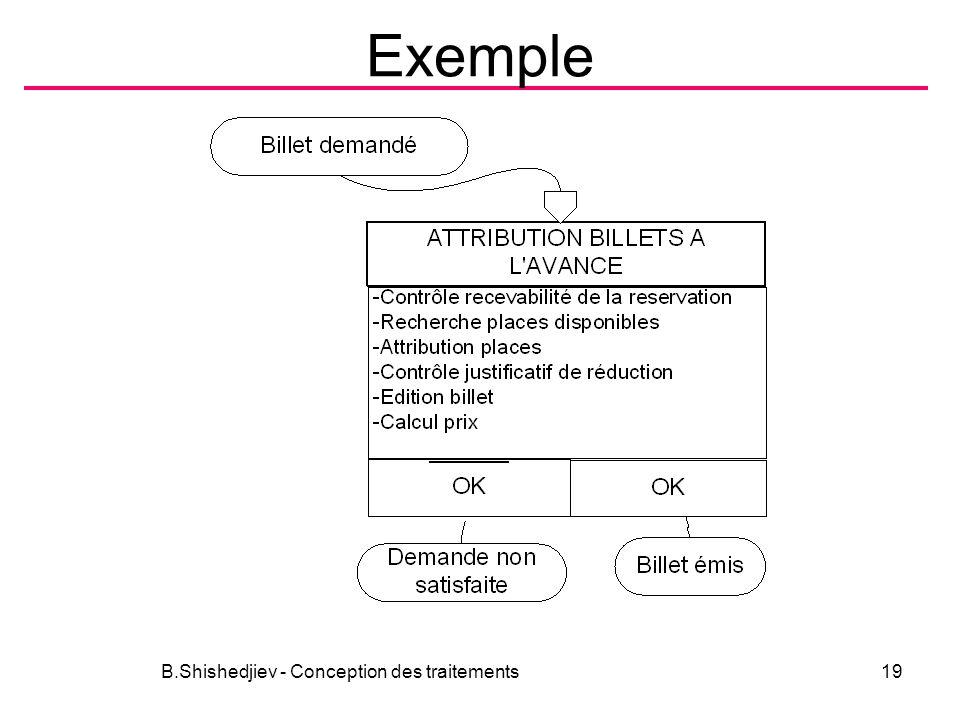 Exemple B.Shishedjiev - Conception des traitements19