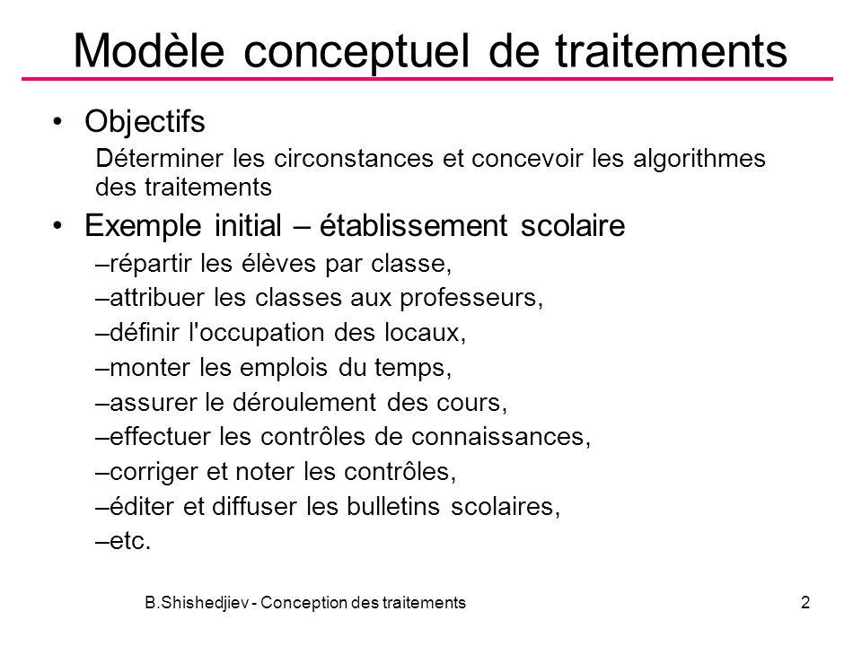 Modèle conceptuel de traitements Objectifs Déterminer les circonstances et concevoir les algorithmes des traitements Exemple initial – établissement s