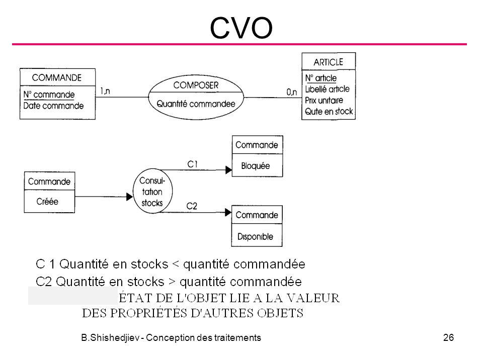 CVO B.Shishedjiev - Conception des traitements26