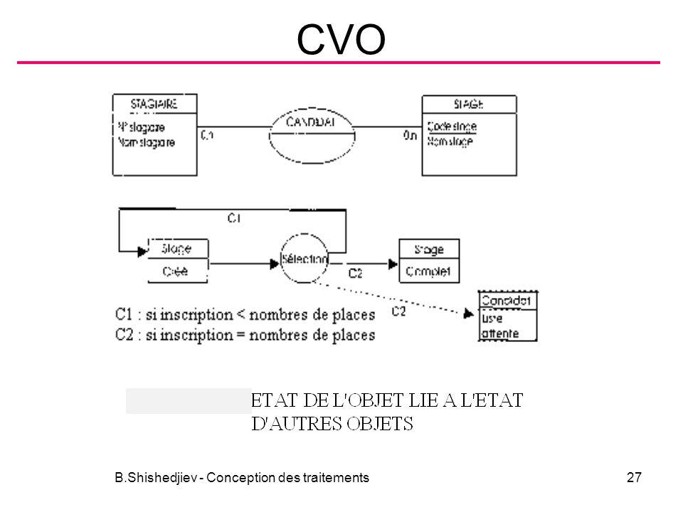 CVO B.Shishedjiev - Conception des traitements27