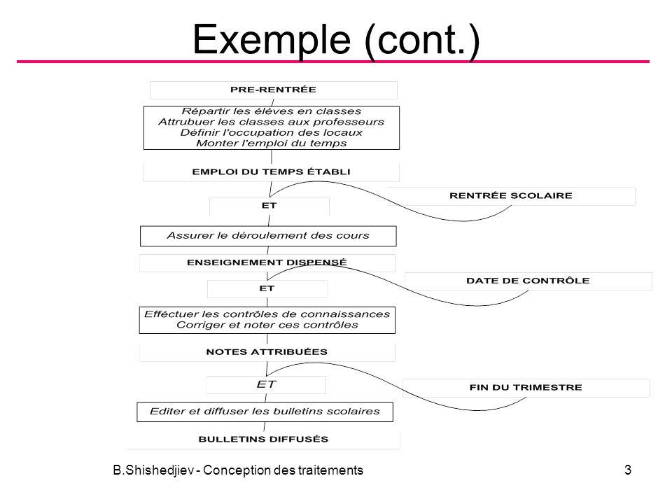 Exemples B.Shishedjiev - Conception des traitements34