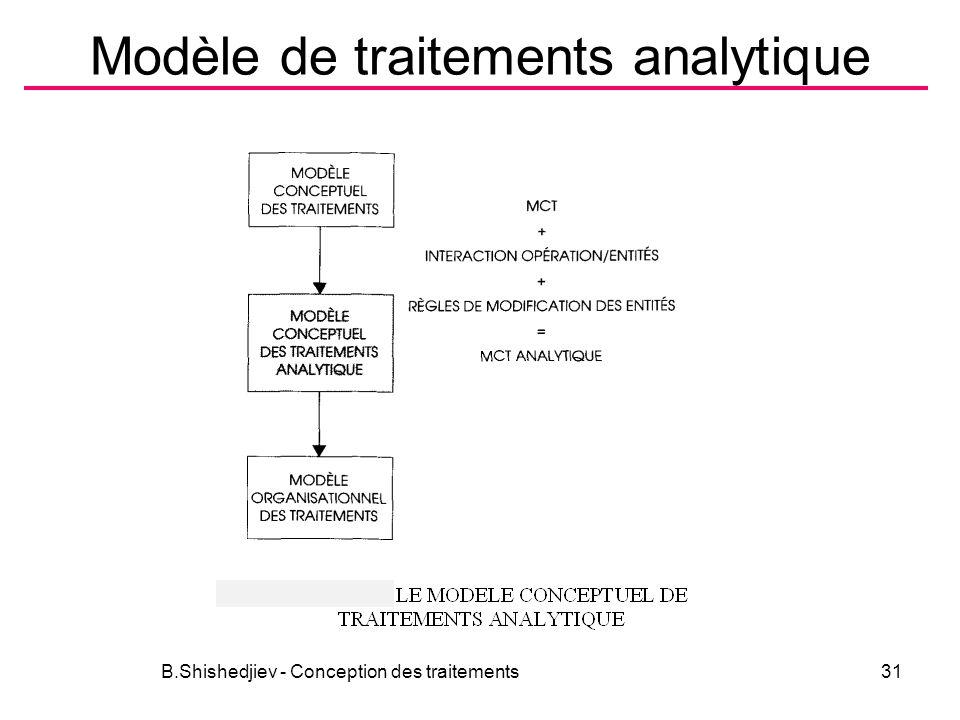 Modèle de traitements analytique B.Shishedjiev - Conception des traitements31