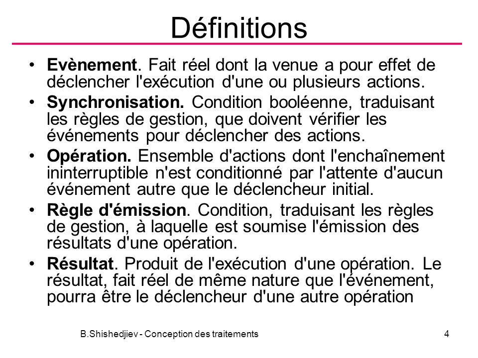 Langage MERISE B.Shishedjiev - Conception des traitements5 5 EVENEMENT REGLE D EMISSION SYNCHRONISATION.