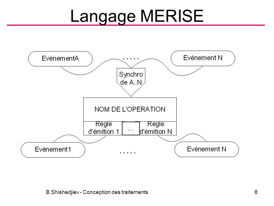 Niveau organisationnel Concepts principaux –événement, –phase (au lieu d opération), –résultat.