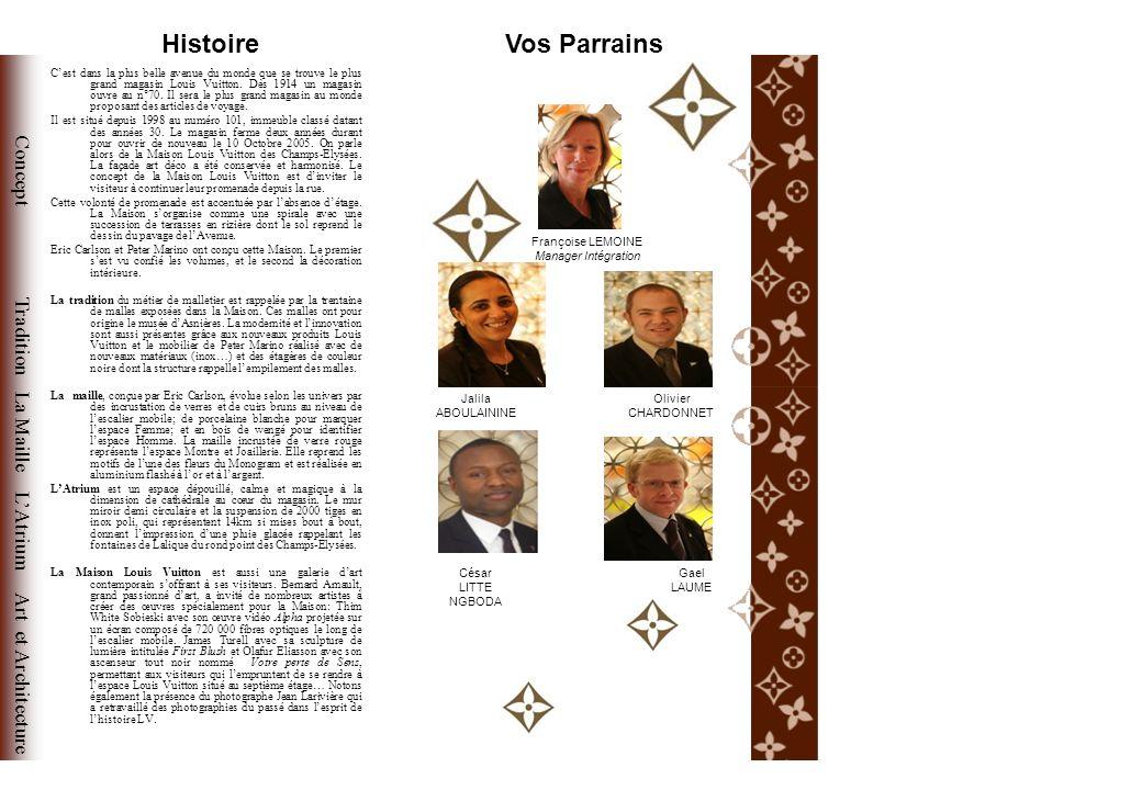BILLET Bienvenue 1 ADULTE / 2012 Départ : 9h15 Accueil par un parrain 9h45 Brief et présentation aux équipes 10h00 Visite du Magasin 11h30 Grooming 12h30 Déjeuner 13h30 Ressources Humaines 14h30 Visuel Merchandising 15h00 Sécurité/Sûreté 15h30 La vente chez Louis Vuitton 16h30 Intervention du Directeur du Magasin Arrivée : 17h30 LOUIS VUITTON Malletier - Maison des Champs Elysées - Plan du Magasin Maison des Champs-Elysées