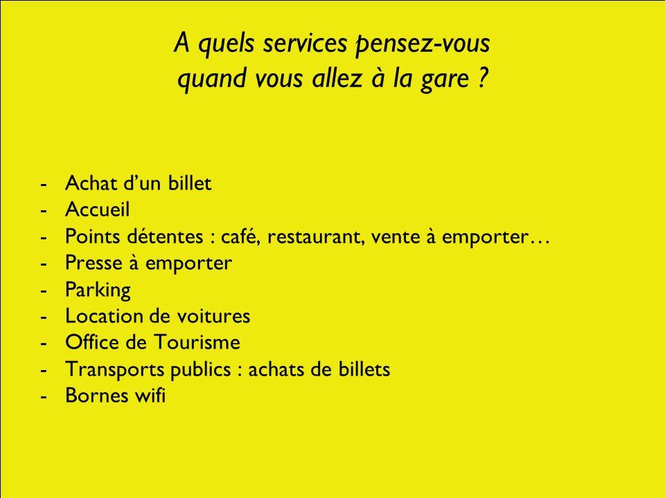 A quels services pensez-vous quand vous allez à la gare ? -Achat dun billet -Accueil -Points détentes : café, restaurant, vente à emporter… -Presse à